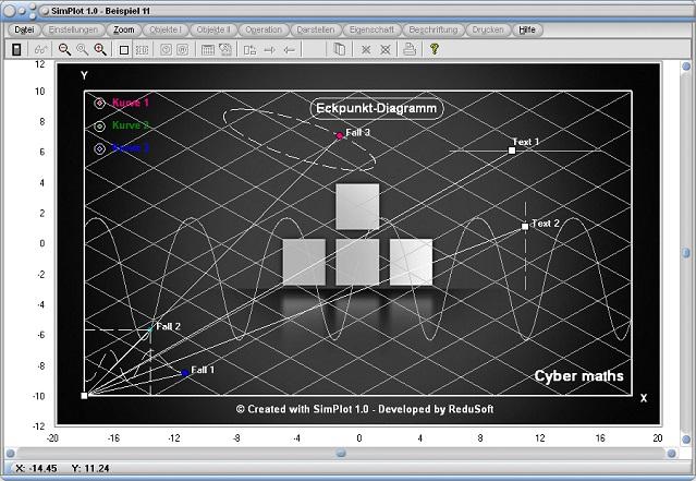 SimPlot - Programm - Software - Zeitabhängige Steuerung - Zeitabhängige Bewegung - Bewegungssimulationen - Zeitgesteuerte Ablaufsimulationen - Ablaufsteuerung