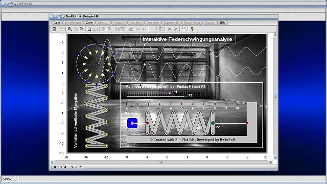 SimPlot - Physikalisch - Mathematisch - Technisch - Zusammenhänge - Analyse - Anwendung - Planimetrie - Darstellen - Illustration - Illustrieren - Technische Animationen - Software - Programm - Kurven - Feder